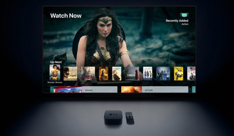 4K Screen and Apple TV